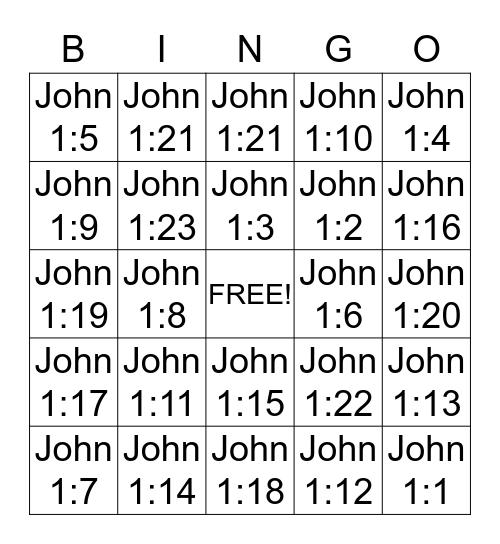 JOHN CHAPTER 1:1-23 Bingo Card