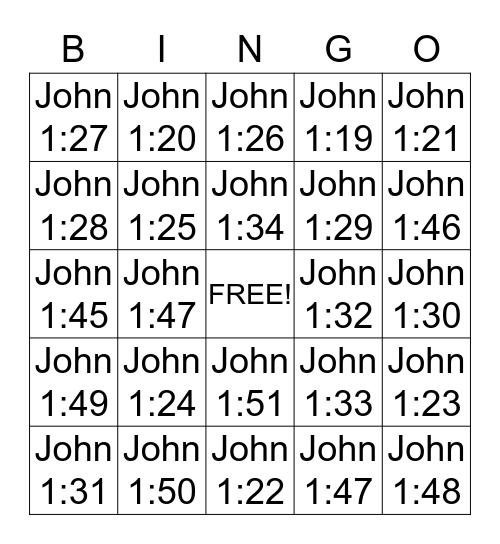 JOHN CHAPTER 1:19-51 Bingo Card