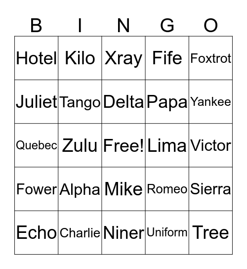 Military Phonetic Alphabet Bingo Card