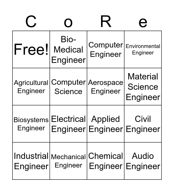 Engineering Professions Bingo Card