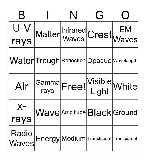 Waves Bingo Game Bingo Card