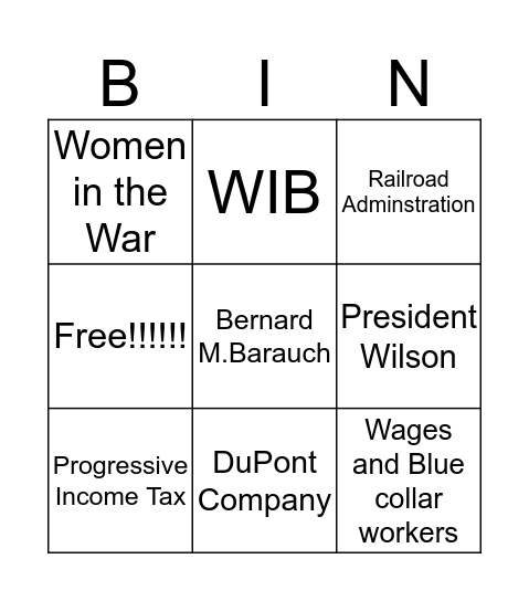 What were the Economic Impacts of American Involvment Bingo Card