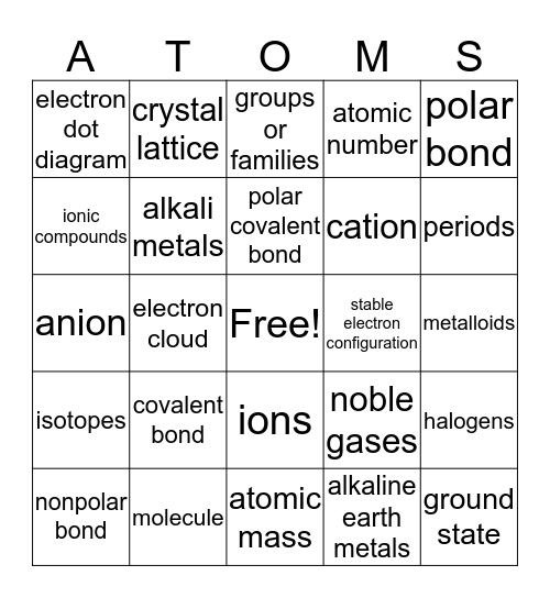 Atoms 2 Bingo Card
