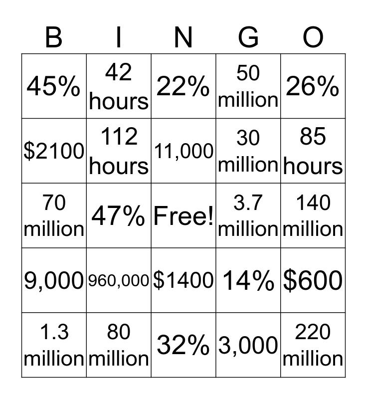 Flying Cars Bingo Card