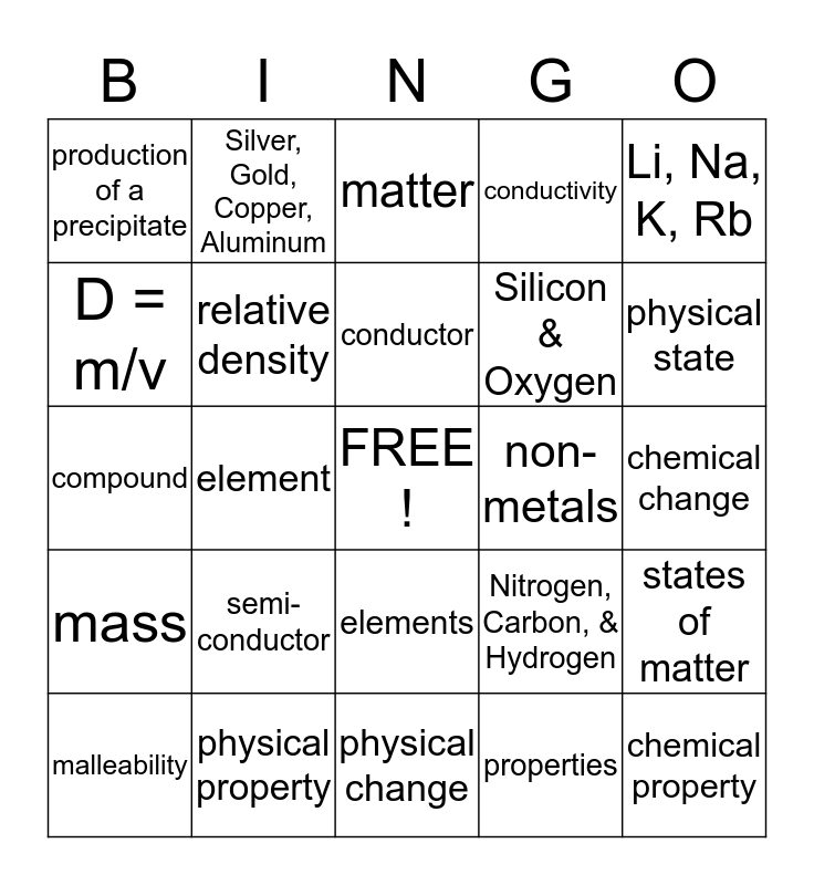 MATTER and CHEMISTRY Bingo Card