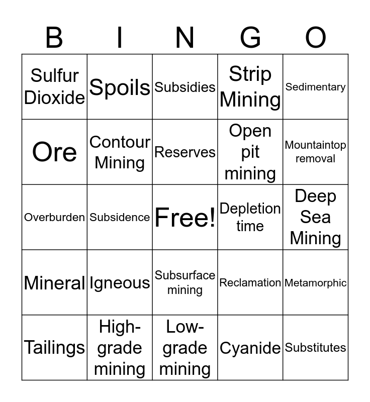 Mining Bingo!! Bingo Card
