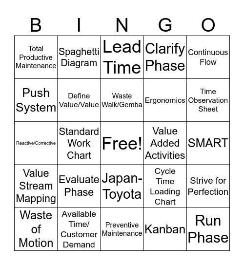Lean Bingo Card