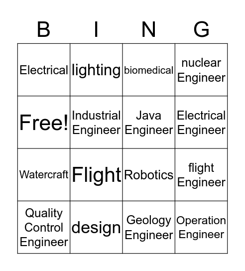 21 Types of Engineer  Bingo Card