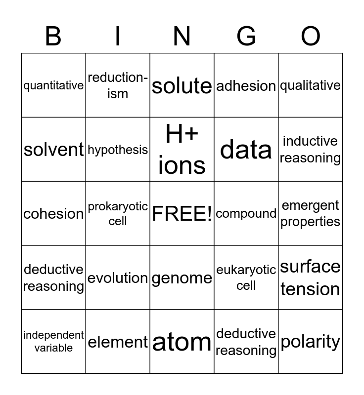 AP BIOLOGY CH 1-2 Bingo Card