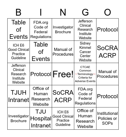 Clinical Research Resources Bingo Card