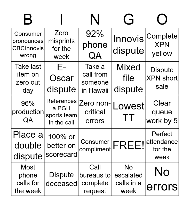 CBCInnovis Bingo Card