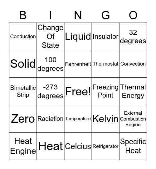 Thermal Energy and Heat Bingo Card