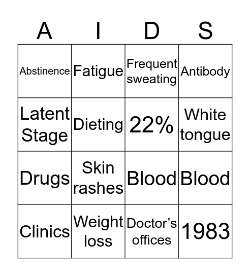 HIV/AIDS Review Bingo Card