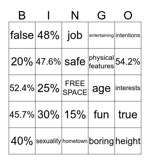 Online Dating Bingo Card