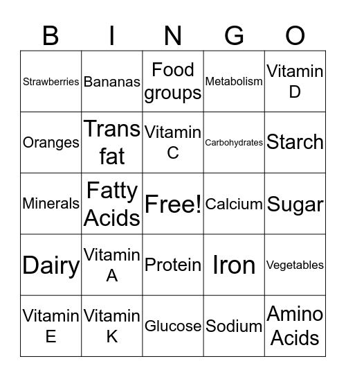 Nutritional Bingo Words!  Bingo Card