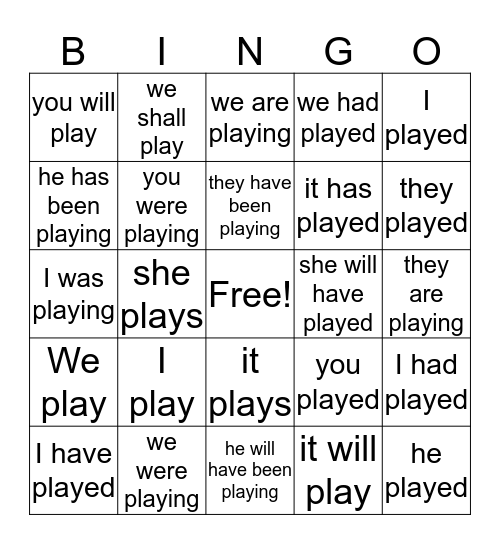 Verb Anatomy Bingo Card