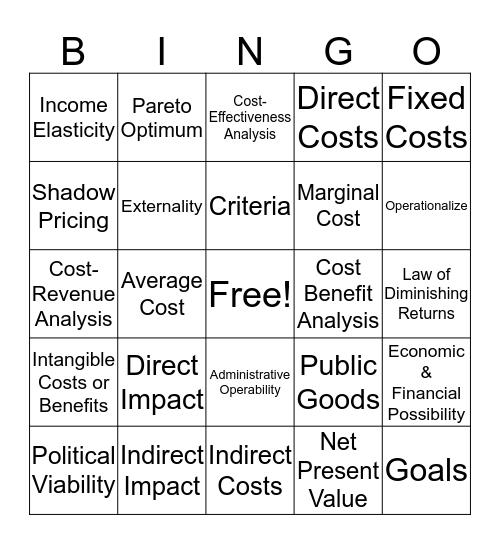 Ch 5: Establishig Evaluation Criteria Bingo Card