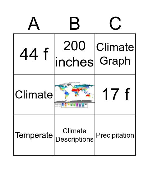 Climate Bingo  Bingo Card