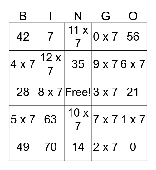 Multiplication Tables of 7 Bingo Card