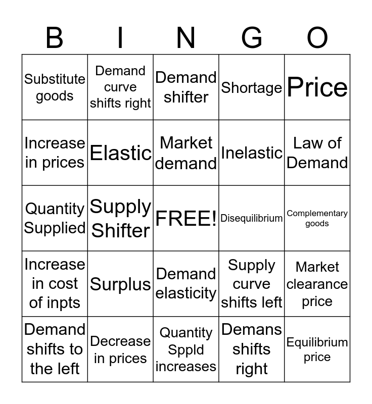 Supply and Demand Review Bingo Card