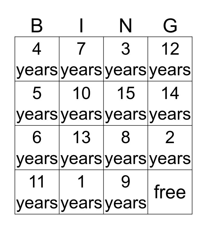 Nan sai desu ka Bingo Card