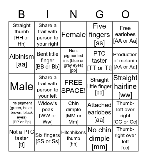 Genetics Bingo! Bingo Card