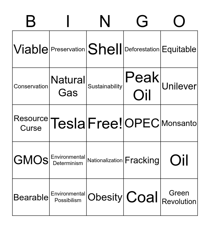 Environmental Determinism  Environmental Possibilism  Sustainability  Bearable  Equitable  Viable  Conservation  Preservation  OPEC  Nationalization  Peak Oil  Resource Curse  Fracking  Oil  Natural Gas  Coal  Monsanto  Shell  Unilever  Tesla  Green Re Bingo Card