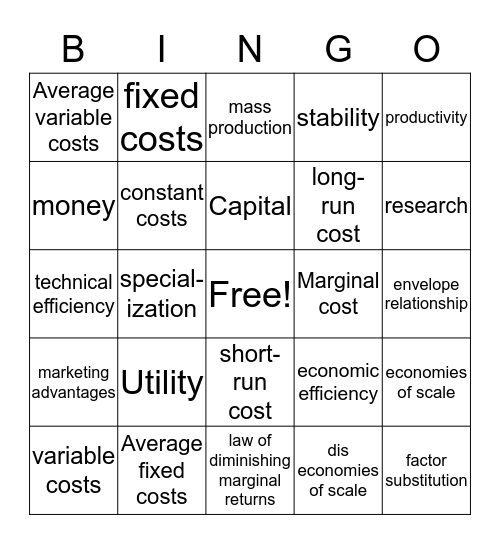 Economics 141 Bingo Card