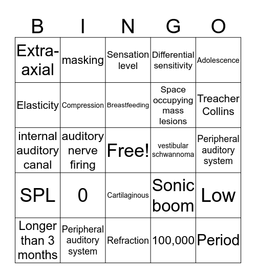 Hearing Science and Disorders Bingo Card