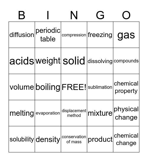 Matter and Measurement Bingo Card