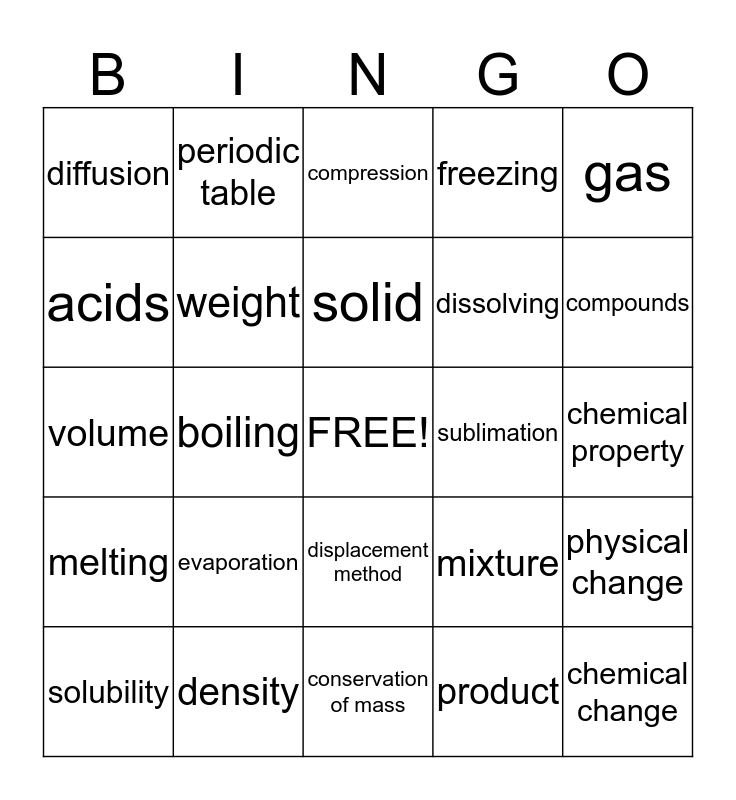 Matter and Measurement Bingo Card