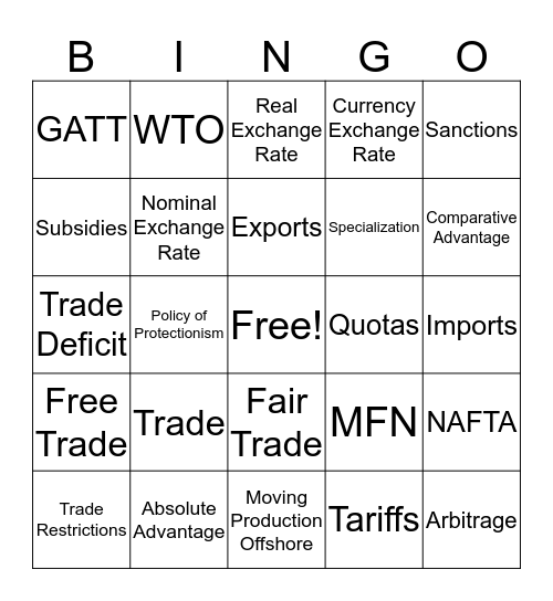 Economics Unit 8 Bingo Card
