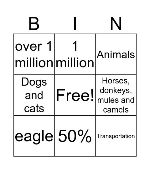 Animals in the civil war Bingo Card