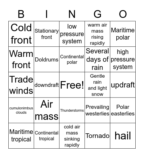 Air Masses & Fronts Bingo Card