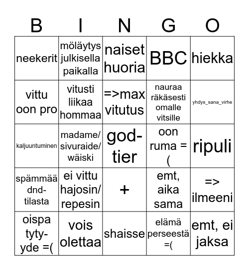 jargon bingo Card