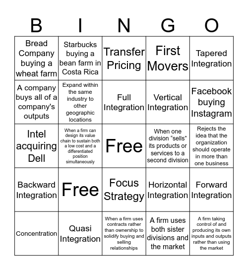 Concentration and Vertical Integration / Transfer Pricing Bingo Card