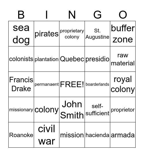 European Settlement Bingo Card