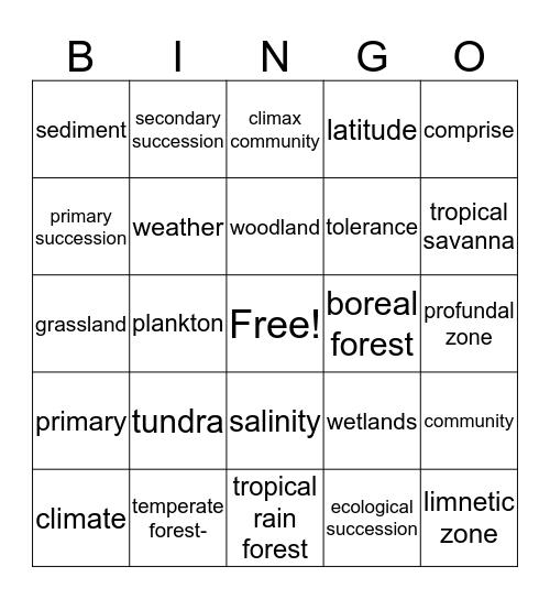 Communities, biomes and Ecosystems Bingo Card