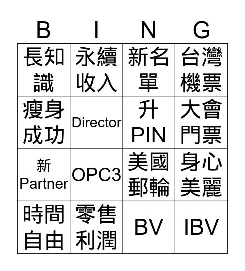 香港大會2018會後會 Bingo Card