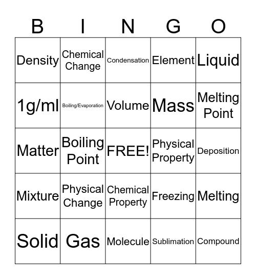 Matter Chaper Two Bingo Card