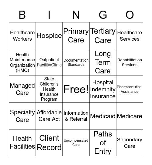 Coordination, Documentation & Reporting Bingo Card
