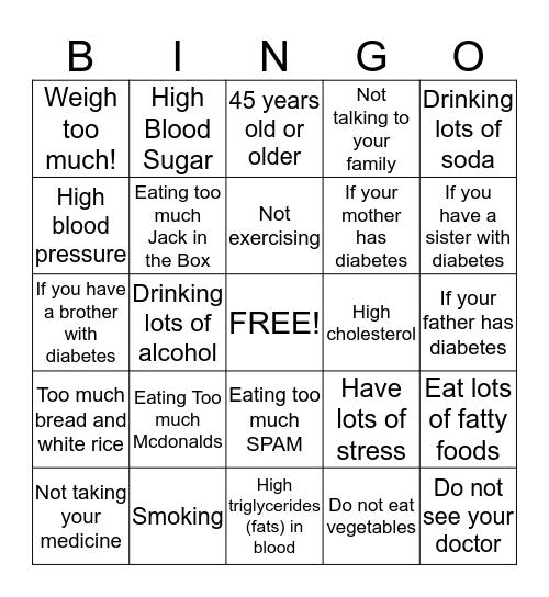 Dangers for Diabetes Bingo Card