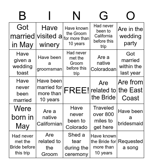 Fill in the square if you ...  Bingo Card