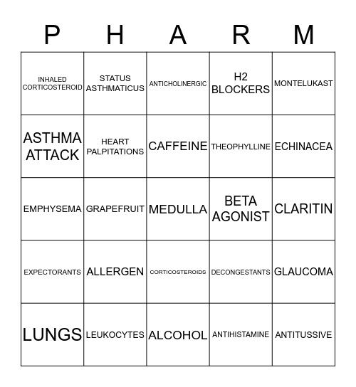 Nursing Bingo Card