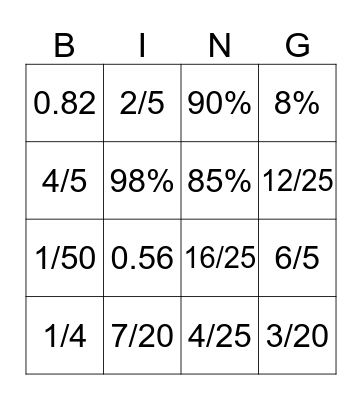 Fraction, decimal and percentages  Bingo Card