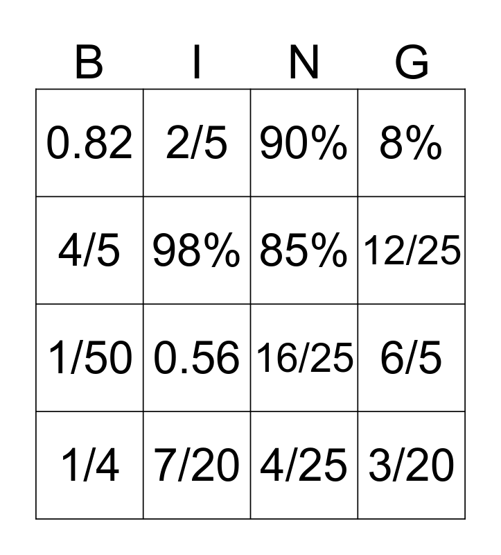 Fraction, decimal and percentages  Bingo Card