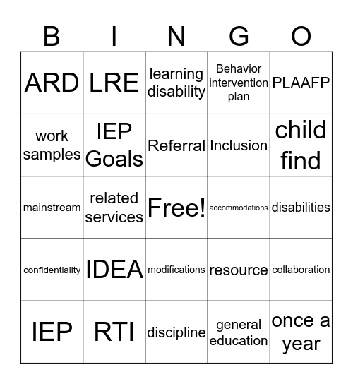 SPED Training Bingo Card