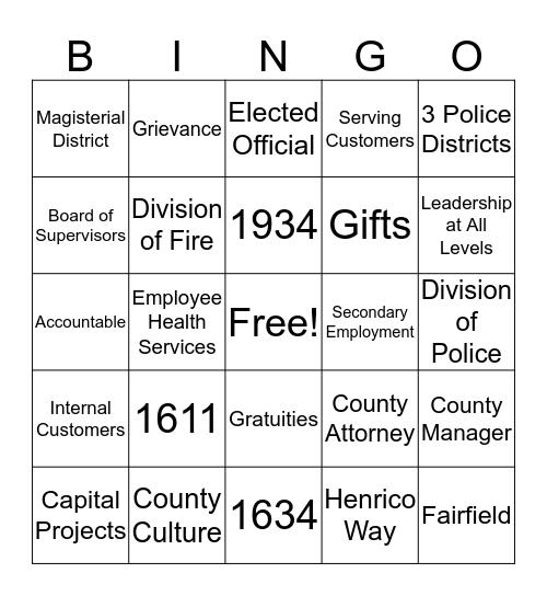 New Employee Orientation Morning Overview (1) Bingo Card