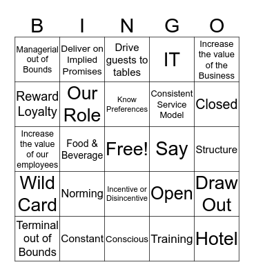 Winning @ Work Bingo Card