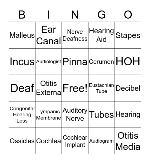 The Ear Bingo Card